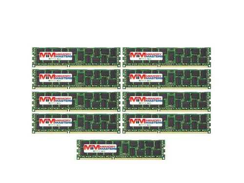 Gateway GT Server Series GT350 F1. DIMM DDR3 PC3-8500 1066MHz Quad Rank RAM Memory - 72GB KIT (9 x 8GB) r002651